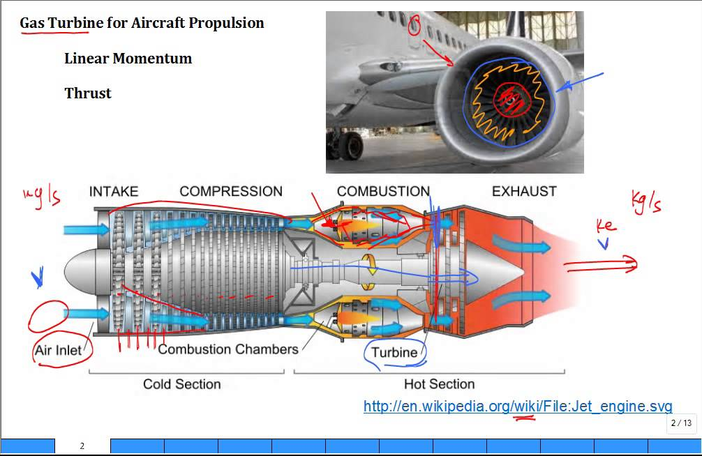 Discuss Jet Engine for Propulsion and Thrust