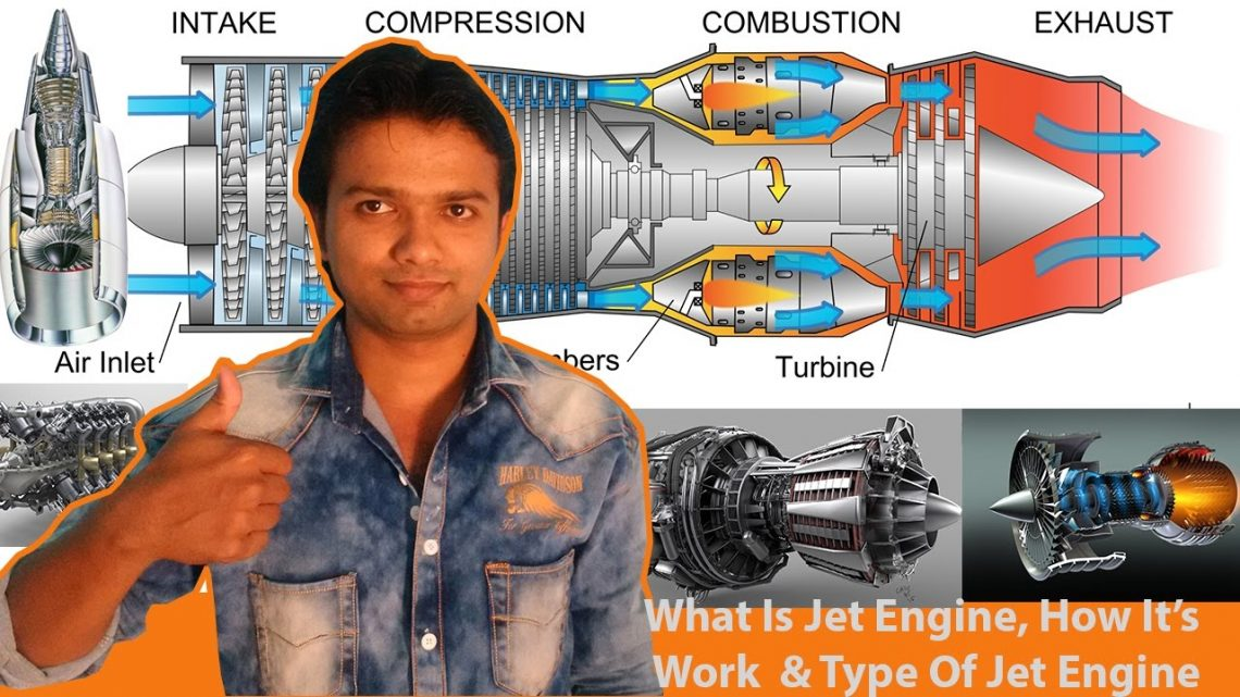 What Is Jet Engine How It Is Work And Type Of Jet Engines